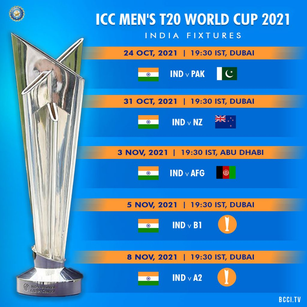 India to Open ICC Men's T20 World Cup 2021